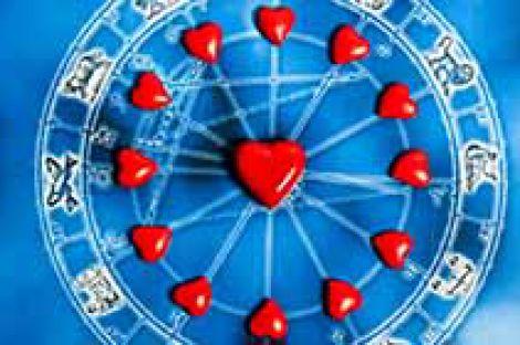 Совместимость знаков зодиака овен и телец