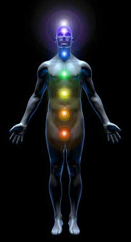 медитация раскрытие чакр