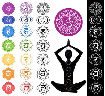 кундалини йога для новичков