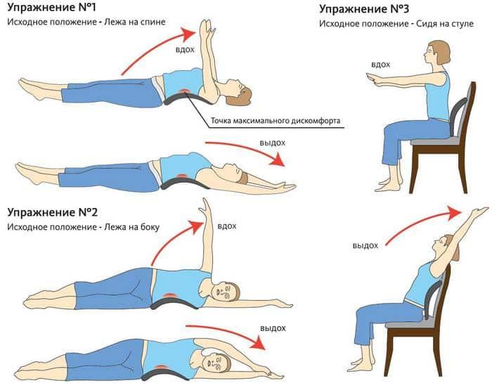 Гимнастика для спины при остеохондрозе грудного отдела